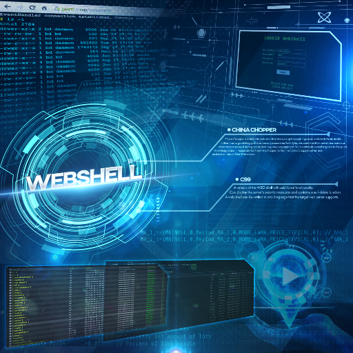 What is a Web shell?