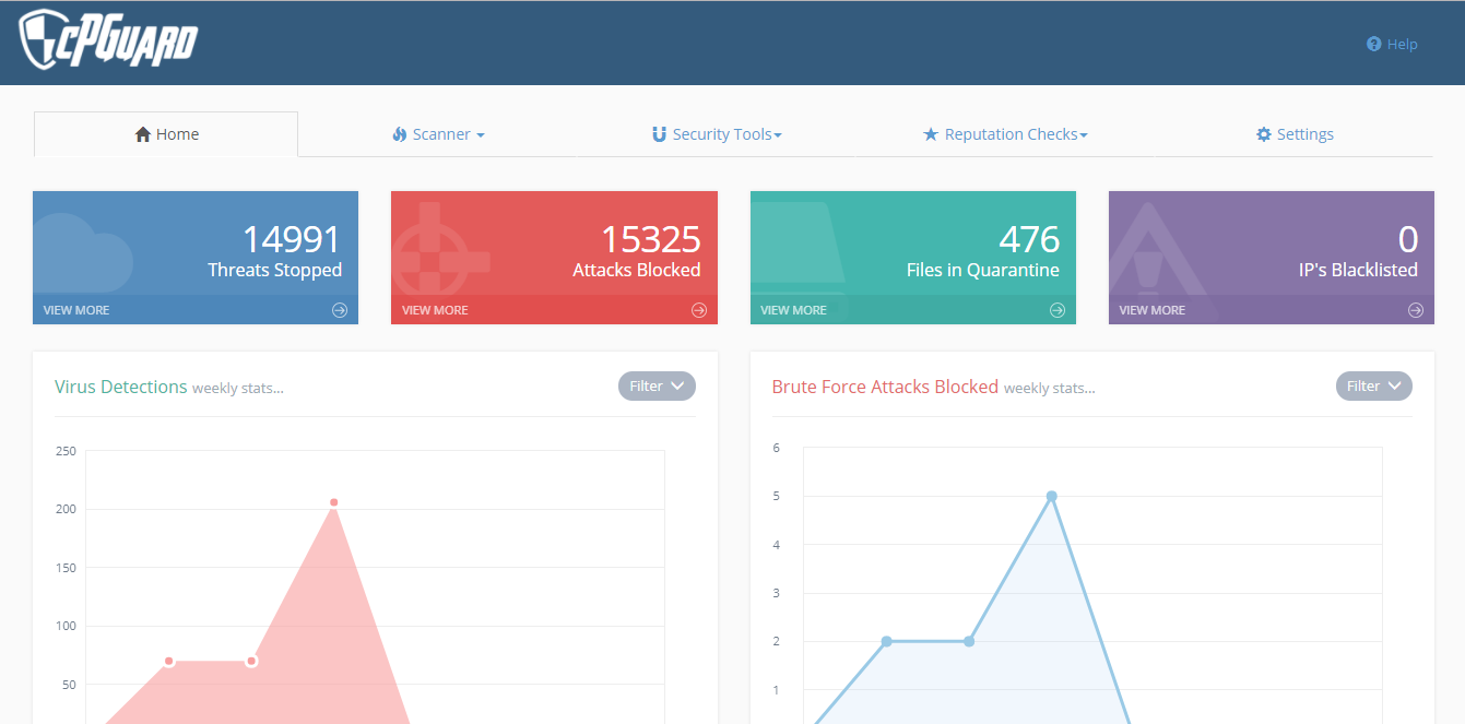 cpguard dashboard